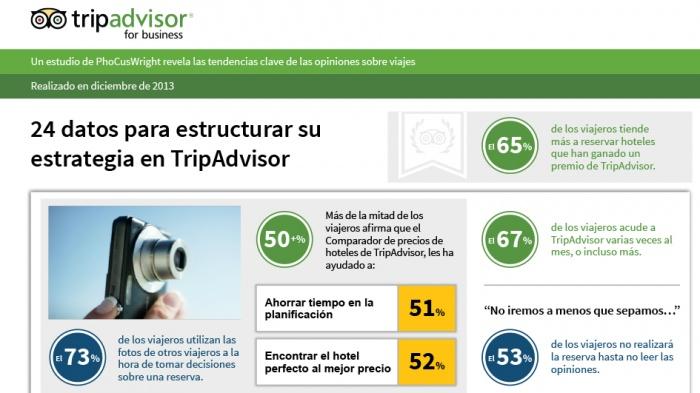 26309_pcw_infographic_es_es_1850px_0